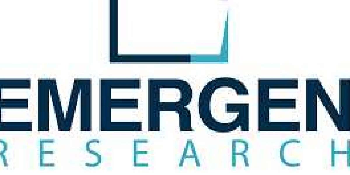 Next Generation Sequencing Sample Preparation Market Size, Share, Forecast, Overview and Key Companies Analysis by 2028