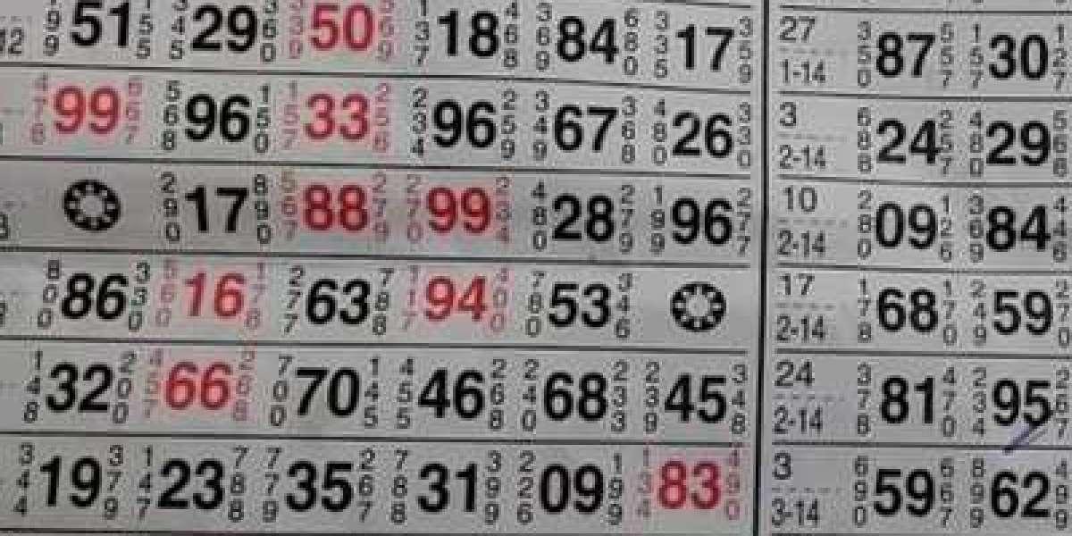 Satta Matka Lotto Online - Learn More About Satta Matka